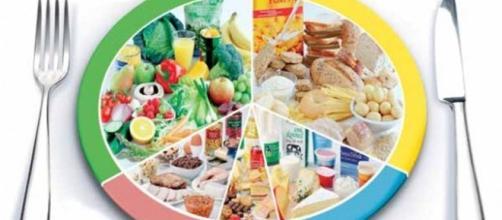 Scegliere una dieta sana per combattere il caldo
