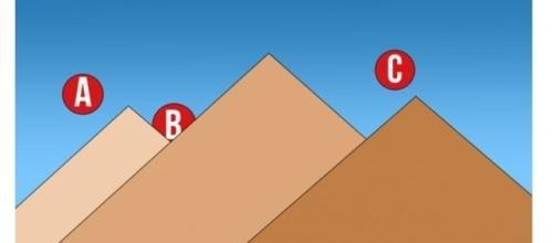 Teste psicológico da pirâmide e o sol