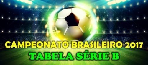 Classificação no Campeonato Brasileiro pela Série B