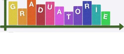 GRADUATORIE-docenti.jpg - scuolainforma.org