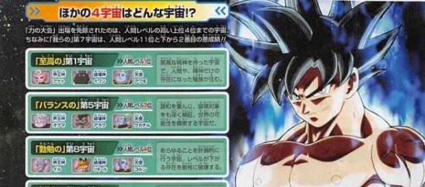 Goku's new Super Saiyan transformation - Yonko Production via Twitter