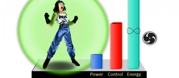 This is the true power of Android 17 - www.Pixabay.com