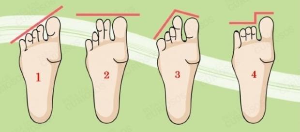 Personalidade revelada através da análise do pés