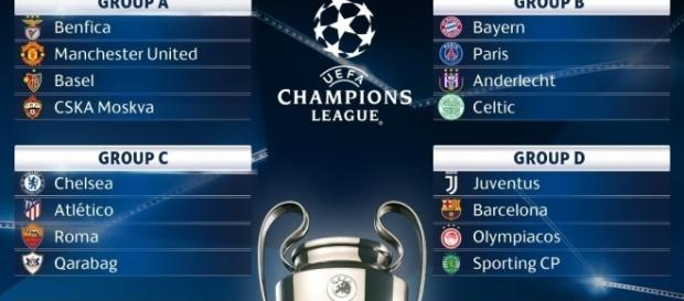 Grupos para la Champions League 2017/2018 (Foto: Twitter).