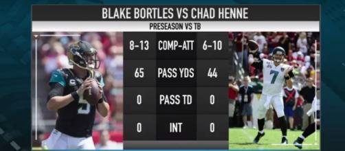 Chad Henne will start in Jags third preseason game - (Image credit: YouTube/Sport My Life)
