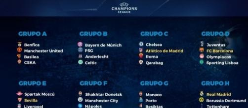 Grupos del Sorteo de Champions League 2017-2018
