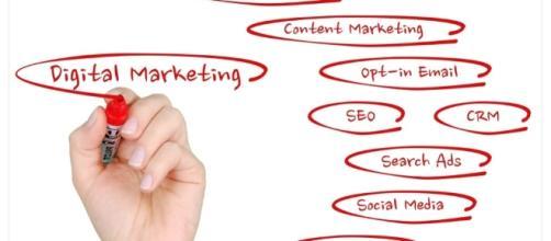 Internet marketing time management - Image - CCO Public Domain | Pixabay