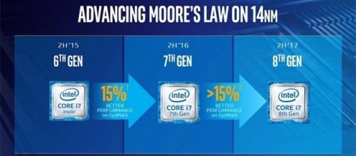 The last architecture using 14nm, the 8th Generation Intel Coffee Lake architecture (via YouTube - RedGamingTech)