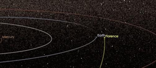 L'asteroide Florence sfiorerà la Terra: sarà visibile col binocolo - cittacorriere.com