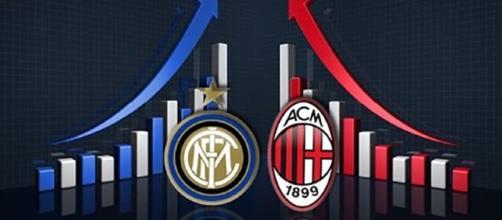 Ultime news calciomercato Milan e Inter