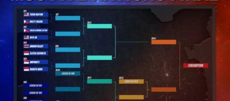 Mobile Legends MSC brackets | photo via Mobile Legends OL, Twitter