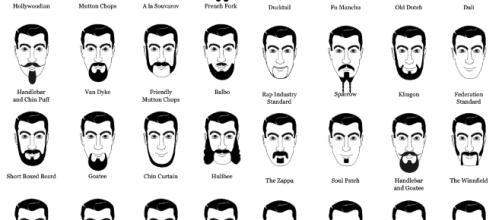 Tipos de barba para cada formato de rosto