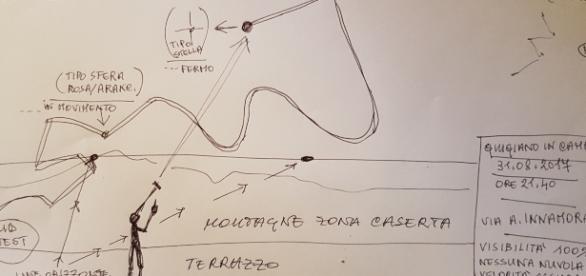 Fig. 1 descrizione dell'avvistamento con disegno fatto a mano dal testimone
