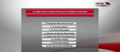 "Benfica tv: ""La Juventus è tra i club più corrotti d'Europa"""
