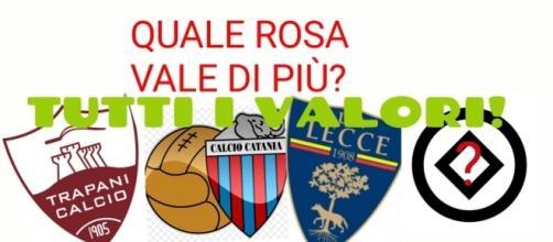 Tutti i valori delle rose del girone C di Serie C