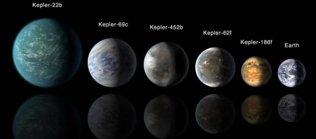 Exoplanets compared to Earth (courtesy of NASA)