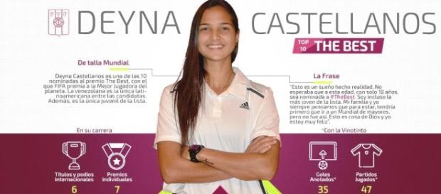 Deyna Castellanos entre las nominadas al premio The Best FIFA ... - urbe963fm.com