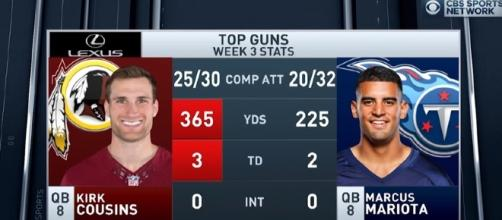 Kirk Cousins had a huge Week 3 for Washington Redskins - Youtube screen capture / CBS Sports