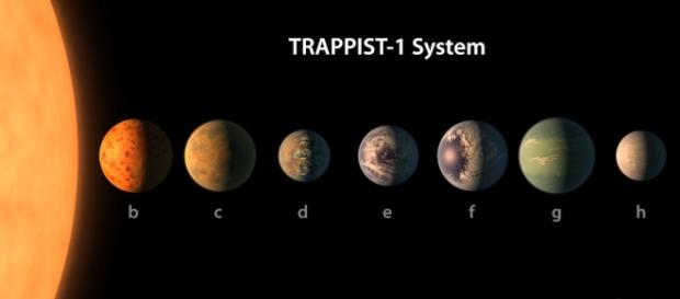 Astronomers believe that there could be water in Trappist-1 star system. Image source: NASA