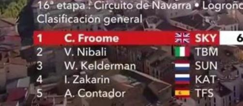 La nuova classifica della Vuelta Espana dopo la 16° tappa