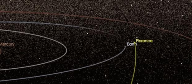 Asteroid Florence passed by the planet and astronomers discovered it was accompanied by two moons. Image Source: NASA