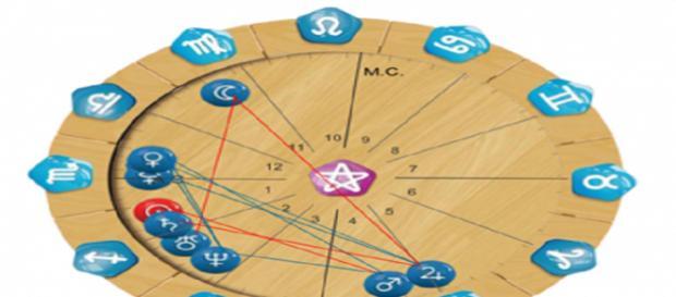 Mapa astral de Diego demonstra que ele é comunicador e tem bom senso