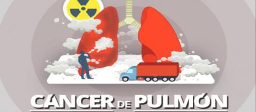 El gas radón povoca cáncer de pulmón (emaze.com)