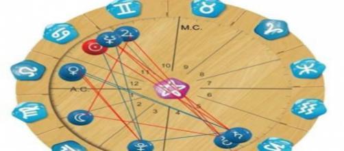 Mapa astral de Kaysar mostra que ele não sabe lidar com fracassos