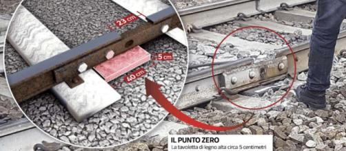 Una Lira per l'Italia - Notizie - blogspot.com