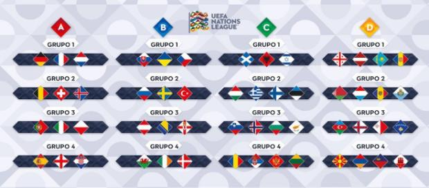 Estos son los grupos de la UEFA Nations League