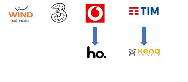 Promozioni torna a Vodafone: Tim risponde regalando giga ai propri clienti