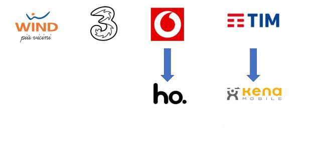 Promozioni passa a Tim, Wind e Vodafone: offerte per contrastare Iliad da 7 euro al mese