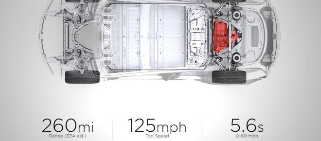 Tesla Mid Range, la model 3 ora parte da 45'000 dollari: autonomia fino a 418 chilometri
