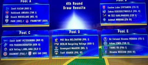 Pallavolo, sorteggi di Champions League