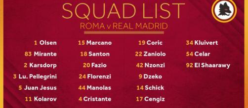 Champions League, Roma-Real Madrid pronostico 27/11/2018.