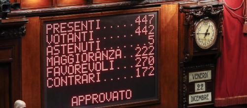 Votazioni alla Camera per l'approvazione della Legge di Bilancio 2019: i favorevoli sono stati 330 e i contrari 219