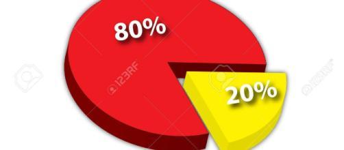 """Encuesta: el 83% dice que la """"diplomacia de la sonrisa"""" se cae."""