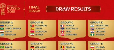 Le tirage au sort de la Coupe du monde 2018 - voaafrique.com