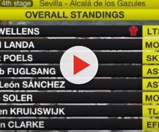 LA classifica della Vuelta Andalucia dopo la quarta tappa