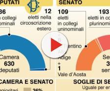 Lo sbarramento elettorale al 3%: ma attenzione ai casi limite