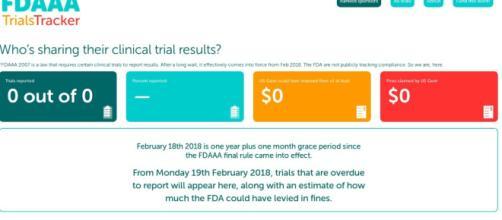 FDAAA Trials Tracker: leaderboard for pharma companies