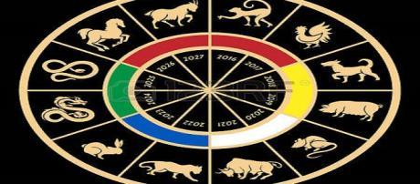 Horóscopo diario de los signos zodiacales