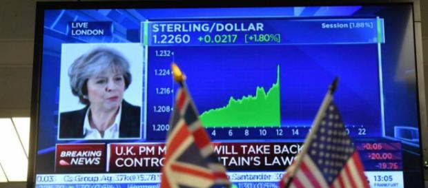 La libra alcanza máximos desde junio tras el discurso de May sobre ... - elpais.com