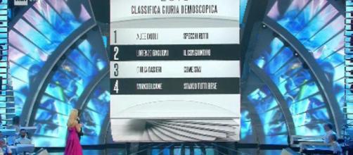 Sanremo 2018 scaletta finale 10 febbraio
