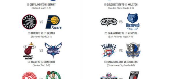 NBA: Así quedan los playoffs: el camino al anillo de la NBA ... - marca.com