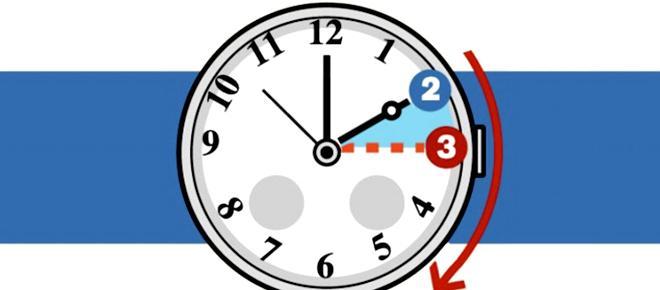 Cambio orario 2018: quando entra in vigore l'ora legale