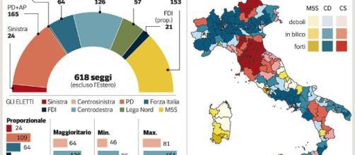 Elezioni 2018, i dati dei sondaggi - Corriere.it - corriere.it