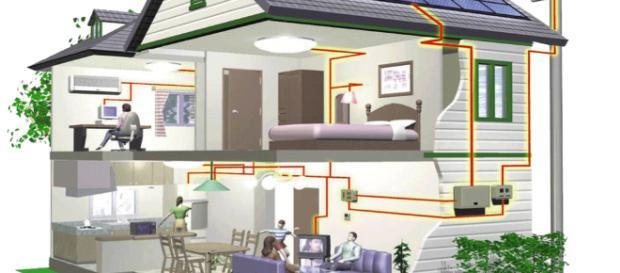 Funcionamiento - madrid.org Áreas de un hogar