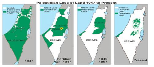 Palestinian loss of land since 1947 (middleeastereye.com)
