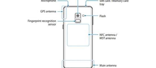 El manual filtrado revela las características del Samsung Galaxy A8 + (2018)